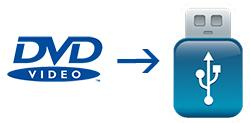 Play DVD on USB Drive